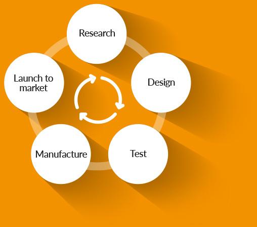 tek troniks manufacturing cycle, partner