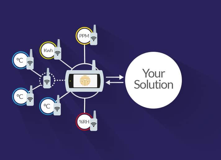 IOT system integrator