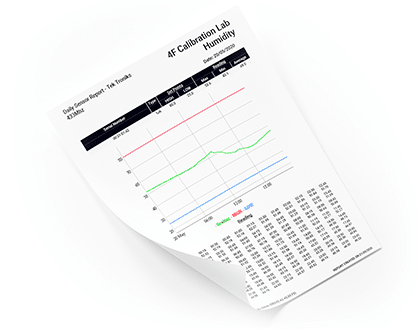 Temperature report from TekTroniks monitoring system with graphical and tabular data.