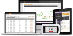 Access to TekTroniks wireless monitoring system through different web enabled devices showing reports, graphs & statistical data.